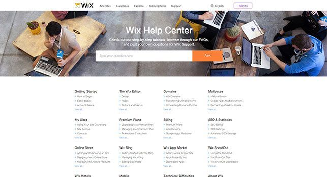 Wix vs WooCommerce