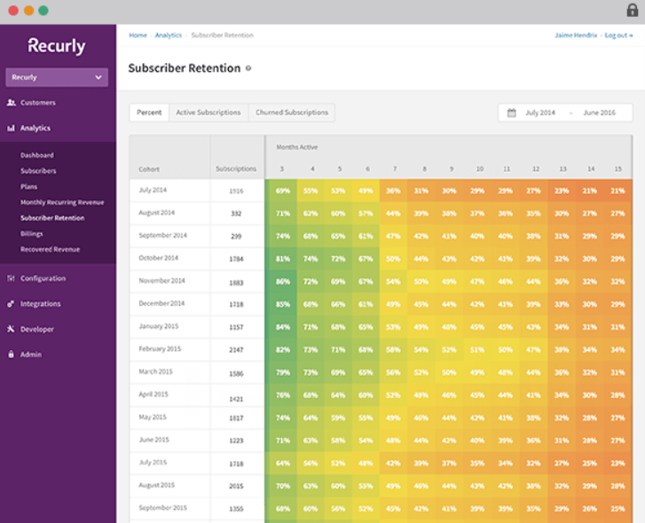 Subscriber Retention report in Recurly - subscription ecommerce platform